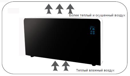 Осушитель для бассейна mycond mba 10 g